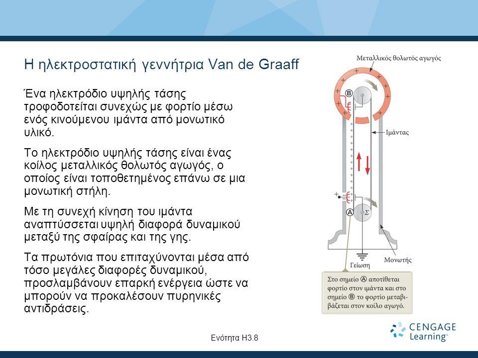 Η ηλεκτροστατική γεννήτρια Van de Graaff Ένα ηλεκτρόδιο υψηλής τάσης τροφοδοτείται συνεχώς με φορτίο μέσω ενός κινούμενου ιμάντα από μονωτικό υλικό. Τ