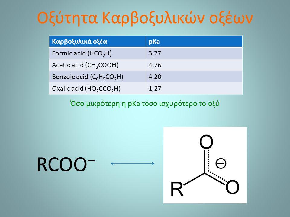 Οξύτητα Καρβοξυλικών οξέων Καρβοξυλικά οξέαpKa Formic acid (HCO 2 H) 3,77 Acetic acid (CH 3 COOH) 4,76 Benzoic acid (C 6 H 5 CO 2 H)4,20 Oxalic acid (HO 2 CCO 2 H)1,27 Όσο μικρότερη η pKa τόσο ισχυρότερο το οξύ RCOO –
