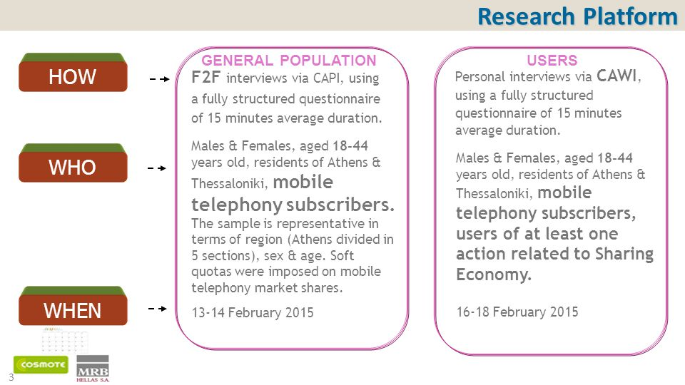 3 Research Platform HOW WHO F2F interviews via CAPI, using a fully structured questionnaire of 15 minutes average duration.