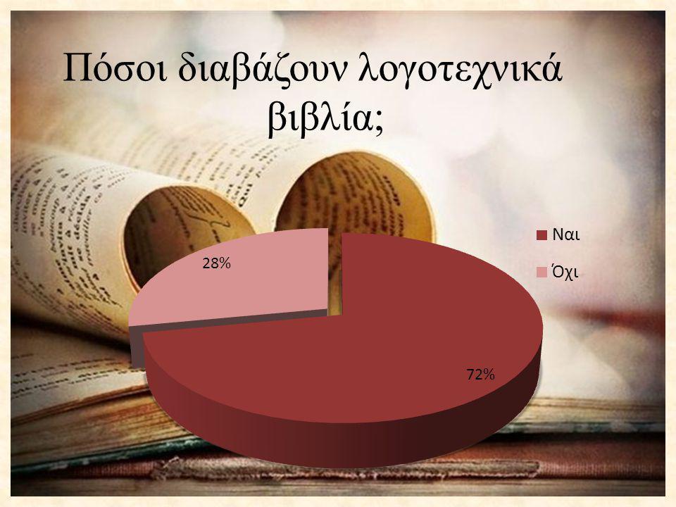 Πόσοι διαβάζουν λογοτεχνικά βιβλία;