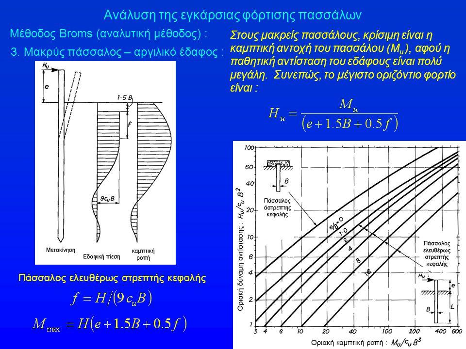 Ανάλυση της εγκάρσιας φόρτισης πασσάλων Μέθοδος Broms (αναλυτική μέθοδος) : 3. Μακρύς πάσσαλος – αργιλικό έδαφος : Στους μακρείς πασσάλους, κρίσιμη εί