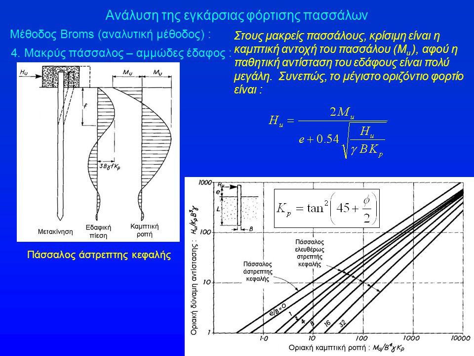 Ανάλυση της εγκάρσιας φόρτισης πασσάλων Μέθοδος Broms (αναλυτική μέθοδος) : 4. Μακρύς πάσσαλος – αμμώδες έδαφος : Πάσσαλος άστρεπτης κεφαλής Στους μακ