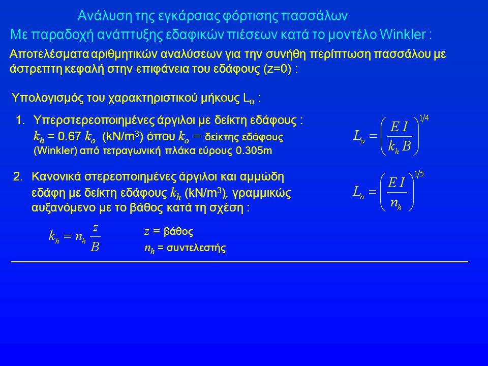 Ανάλυση της εγκάρσιας φόρτισης πασσάλων Με παραδοχή ανάπτυξης εδαφικών πιέσεων κατά το μοντέλο Winkler : Αποτελέσματα αριθμητικών αναλύσεων για την συνήθη περίπτωση πασσάλου με άστρεπτη κεφαλή στην επιφάνεια του εδάφους (z=0) : Υπολογισμός του χαρακτηριστικού μήκους L o : 1.Υπερστερεοποιημένες άργιλοι με δείκτη εδάφους : k h = 0.67 k ο (kN/m 3 ) όπου k ο = δείκτης εδάφους (Winkler) από τετραγωνική πλάκα εύρους 0.305m z = βάθος n h = συντελεστής 2.Κανονικά στερεοποιημένες άργιλοι και αμμώδη εδάφη με δείκτη εδάφους k h (kN/m 3 ), γραμμικώς αυξανόμενο με το βάθος κατά τη σχέση :