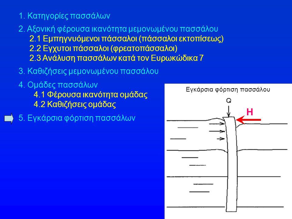 1. Κατηγορίες πασσάλων 2. Αξονική φέρουσα ικανότητα μεμονωμένου πασσάλου 2.1 Εμπηγνυόμενοι πάσσαλοι (πάσσαλοι εκτοπίσεως) 2.2 Εγχυτοι πάσσαλοι (φρεατο