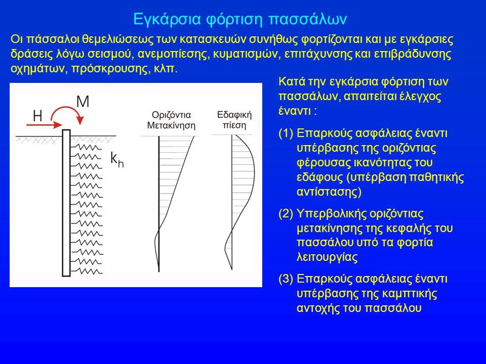 Ανάλυση της εγκάρσιας φόρτισης πασσάλων Έλεγχος επαρκούς ασφάλειας έναντι υπέρβασης της οριζόντιας φέρουσας ικανότητας του εδάφους (υπέρβαση παθητικής αντίστασης) : Μέθοδος Broms (αναλυτική μέθοδος) : 1.