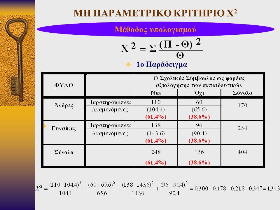 ΜΗ ΠΑΡΑΜΕΤΡΙΚΟ ΚΡΙΤΗΡΙΟ Χ 2  1ο Παράδειγμα  Μέθοδος υπολογισμού