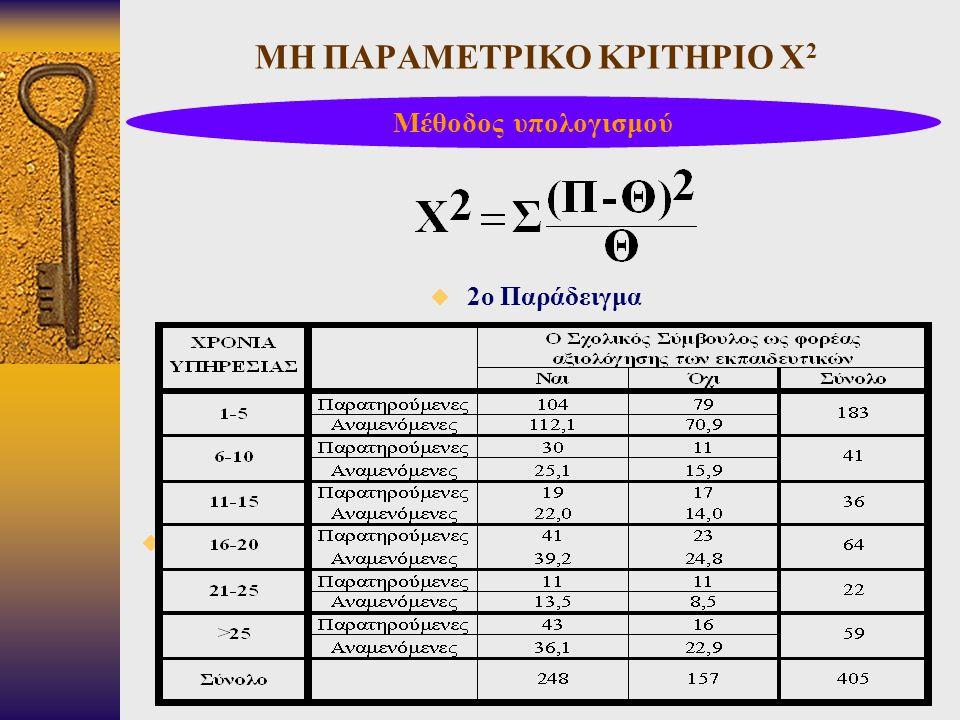 ΜΗ ΠΑΡΑΜΕΤΡΙΚΟ ΚΡΙΤΗΡΙΟ Χ 2  2ο Παράδειγμα  Μέθοδος υπολογισμού