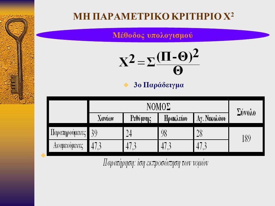 ΜΗ ΠΑΡΑΜΕΤΡΙΚΟ ΚΡΙΤΗΡΙΟ Χ 2  3ο Παράδειγμα  Μέθοδος υπολογισμού