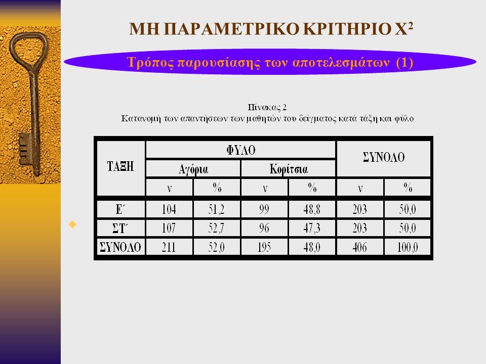 ΜΗ ΠΑΡΑΜΕΤΡΙΚΟ ΚΡΙΤΗΡΙΟ Χ 2  Τρόπος παρουσίασης των αποτελεσμάτων (1)