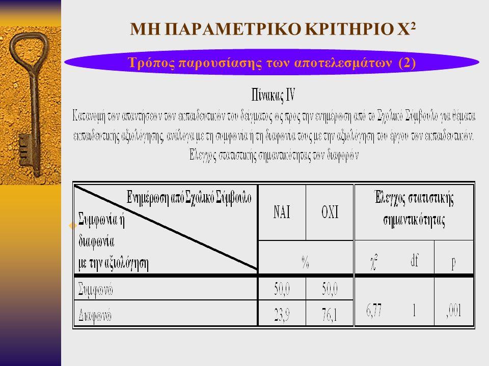 ΜΗ ΠΑΡΑΜΕΤΡΙΚΟ ΚΡΙΤΗΡΙΟ Χ 2  Τρόπος παρουσίασης των αποτελεσμάτων (2)