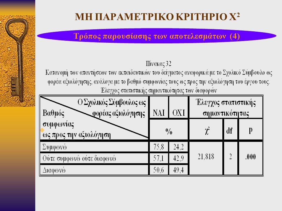 ΜΗ ΠΑΡΑΜΕΤΡΙΚΟ ΚΡΙΤΗΡΙΟ Χ 2  Τρόπος παρουσίασης των αποτελεσμάτων (4)