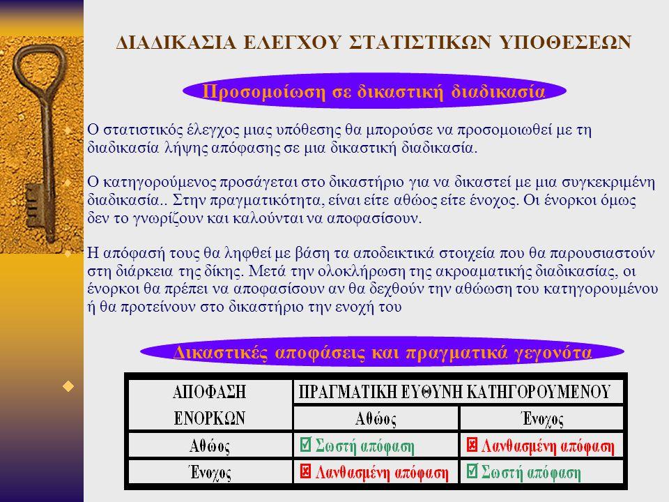 ΜΗ ΠΑΡΑΜΕΤΡΙΚΟ ΚΡΙΤΗΡΙΟ Χ 2 Δείκτες συνάφειας Αν ο ερευνητής αποφασίσει να χρησιμοποιήσει δείκτες συνάφειας:  Για πίνακες 2Χ2 προτείνεται η χρήση του Φ.