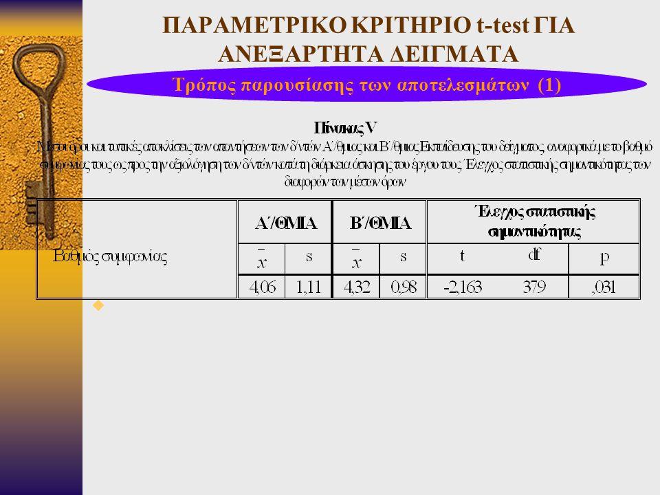 ΠΑΡΑΜΕΤΡΙΚΟ ΚΡΙΤΗΡΙΟ t-test ΓΙΑ ΑΝΕΞΑΡΤΗΤΑ ΔΕΙΓΜΑΤΑ  Τρόπος παρουσίασης των αποτελεσμάτων (1)