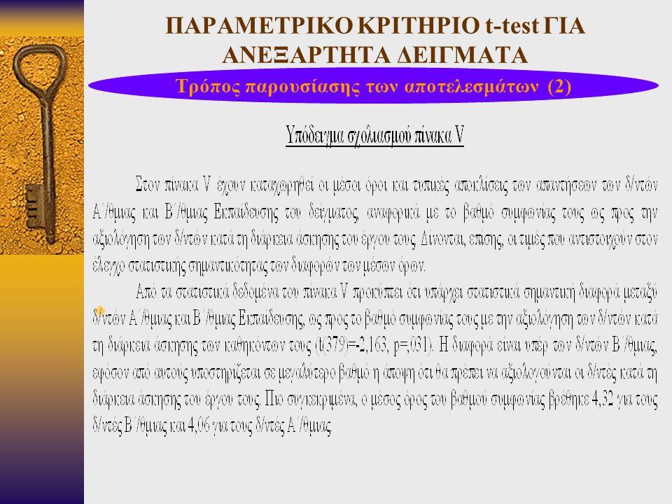 ΠΑΡΑΜΕΤΡΙΚΟ ΚΡΙΤΗΡΙΟ t-test ΓΙΑ ΑΝΕΞΑΡΤΗΤΑ ΔΕΙΓΜΑΤΑ  Τρόπος παρουσίασης των αποτελεσμάτων (2)