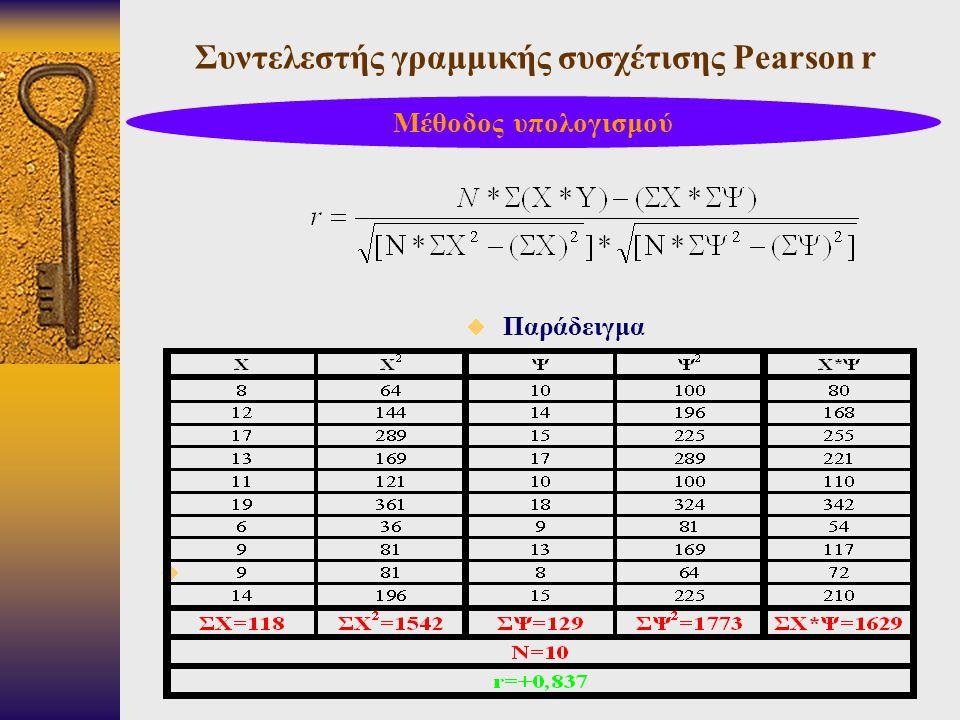 Συντελεστής γραμμικής συσχέτισης Pearson r  Παράδειγμα  Μέθοδος υπολογισμού