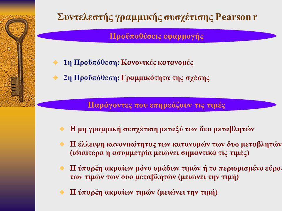 Συντελεστής γραμμικής συσχέτισης Pearson r  1η Προϋπόθεση: Κανονικές κατανομές  2η Προϋπόθεση: Γραμμικότητα της σχέσης Προϋποθέσεις εφαρμογής Παράγο