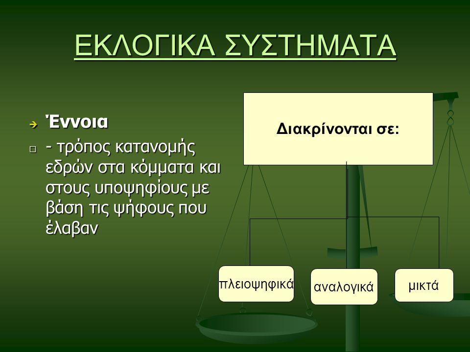 ΕΚΛΟΓΙΚΑ ΣΥΣΤΗΜΑΤΑ  Έννοια - τρόπος κατανομής εδρών στα κόμματα και στους υποψηφίους με βάση τις ψήφους που έλαβαν Διακρίνονται σε: πλειοψηφικά αναλογικά μικτά