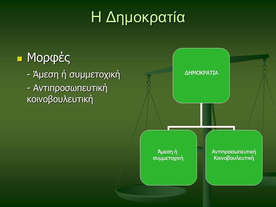 Η Δημοκρατία Μορφές Μορφές - Άμεση ή συμμετοχική - Αντιπροσωπευτική κοινοβουλευτική ΔΗΜΟΚΡΑΤΙΑ Άμεση ή συμμετοχική Αντιπροσωπευτική Κοινοβουλευτική