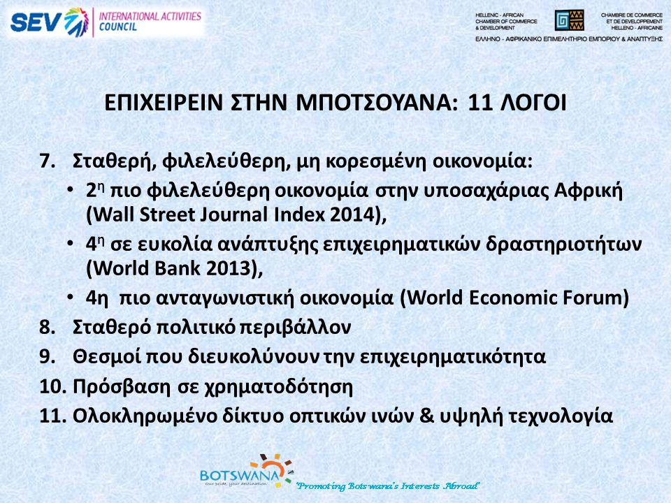 ΕΠΙΧΕΙΡΕΙΝ ΣΤΗΝ ΜΠΟΤΣΟΥΑΝΑ: 11 ΛΟΓΟΙ 7.Σταθερή, φιλελεύθερη, μη κορεσμένη οικονομία: 2 η πιο φιλελεύθερη οικονομία στην υποσαχάριας Αφρική (Wall Street Journal Index 2014), 4 η σε ευκολία ανάπτυξης επιχειρηματικών δραστηριοτήτων (World Bank 2013), 4η πιο ανταγωνιστική οικονομία (World Economic Forum) 8.Σταθερό πολιτικό περιβάλλον 9.Θεσμοί που διευκολύνουν την επιχειρηματικότητα 10.Πρόσβαση σε χρηματοδότηση 11.Ολοκληρωμένο δίκτυο οπτικών ινών & υψηλή τεχνολογία