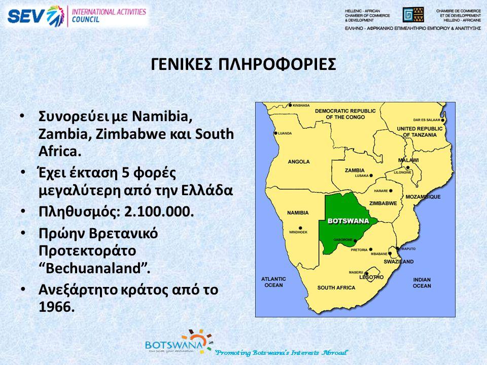 Συνορεύει με Namibia, Zambia, Zimbabwe και South Africa.