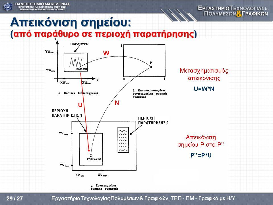 Εργαστήριο Τεχνολογίας Πολυμέσων & Γραφικών, ΤΕΠ - ΠΜ - Γραφικά με Η/Υ 29 / 27 Απεικόνιση σημείου: (από παράθυρο σε περιοχή παρατήρησης)