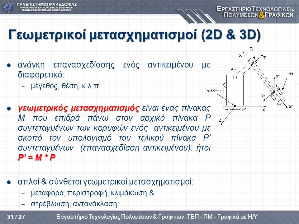 Εργαστήριο Τεχνολογίας Πολυμέσων & Γραφικών, ΤΕΠ - ΠΜ - Γραφικά με Η/Υ 31 / 27 Γεωμετρικοί μετασχηματισμοί (2D & 3D) ανάγκη επανασχεδίασης ενός αντικε