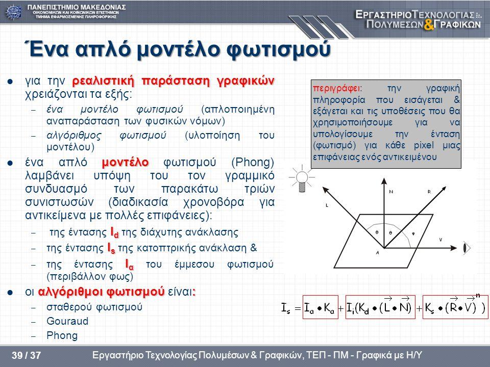 Εργαστήριο Τεχνολογίας Πολυμέσων & Γραφικών, ΤΕΠ - ΠΜ - Γραφικά με Η/Υ 39 / 37 Ένα απλό μοντέλο φωτισμού ρεαλιστική παράσταση γραφικών για την ρεαλιστ
