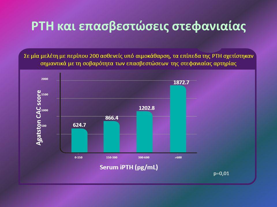 PTH και επασβεστώσεις στεφανιαίας Σε μ ί α μελέτη με περίπου 200 ασθενείς υπό αιμοκάθαρση, τα επίπεδα της PTH σχετίστηκαν σημαντικά με τη σοβαρότητα των επασβεστώσεων της στεφανιαίας αρτηρίας 2000 1500 1000 500 0 Agatston CAC score 0-150150-300300-600>600 Serum iPTH (pg/mL) 624.7 866.4 1202.8 1872.7 p=0,01