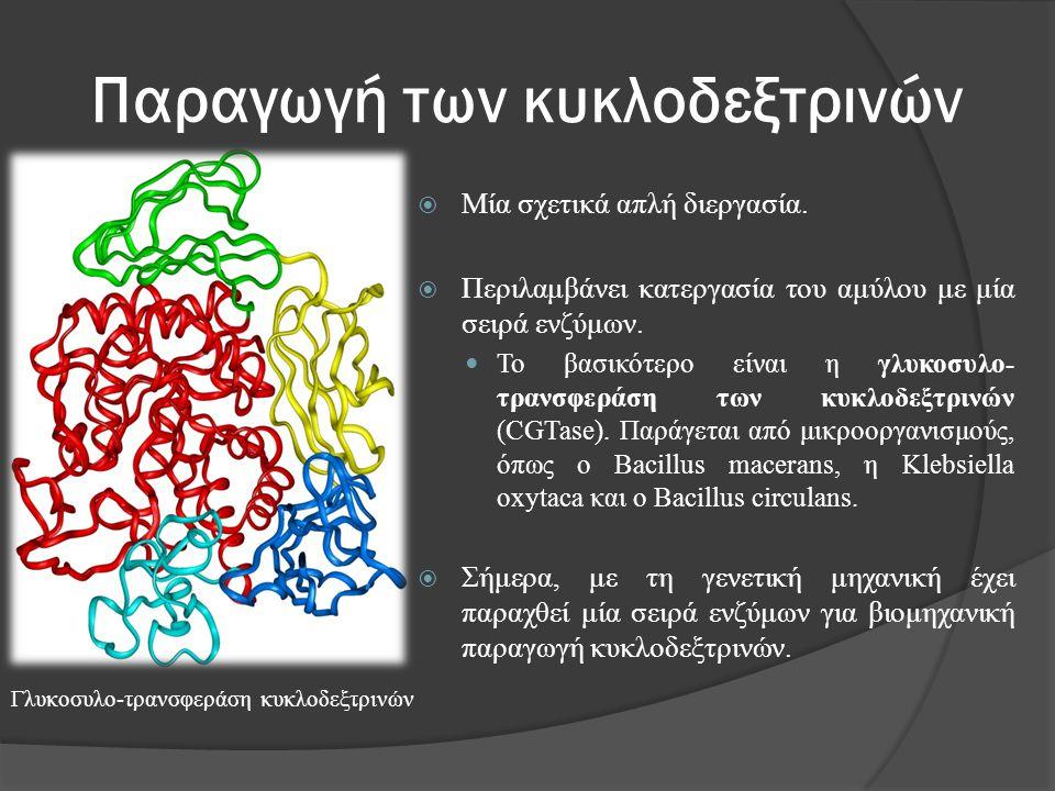Παραγωγή των κυκλοδεξτρινών  Μία σχετικά απλή διεργασία.  Περιλαμβάνει κατεργασία του αμύλου με μία σειρά ενζύμων. Το βασικότερο είναι η γλυκοσυλο-