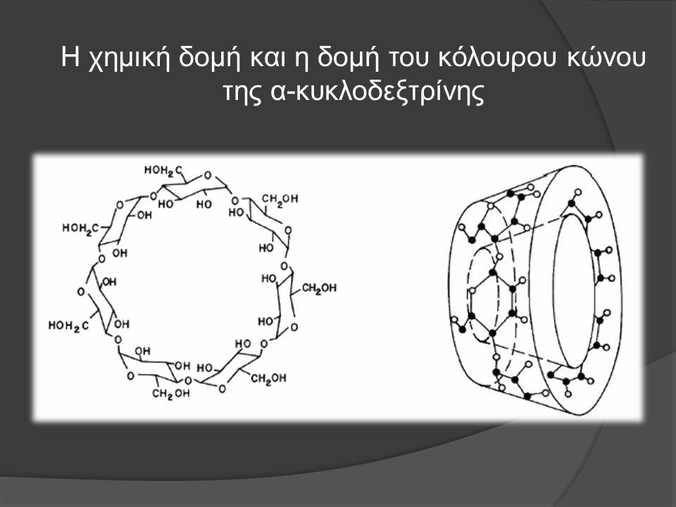 Η χημική δομή και η δομή του κόλουρου κώνου της α-κυκλοδεξτρίνης