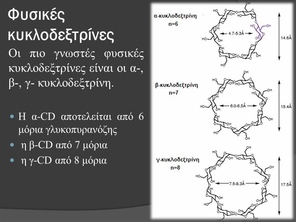 Φυσικές κυκλοδεξτρίνες Οι πιο γνωστές φυσικές κυκλοδεξτρίνες είναι οι α-, β-, γ- κυκλοδεξτρίνη. Η α-CD αποτελείται από 6 μόρια γλυκοπυρανόζης η β-CD α