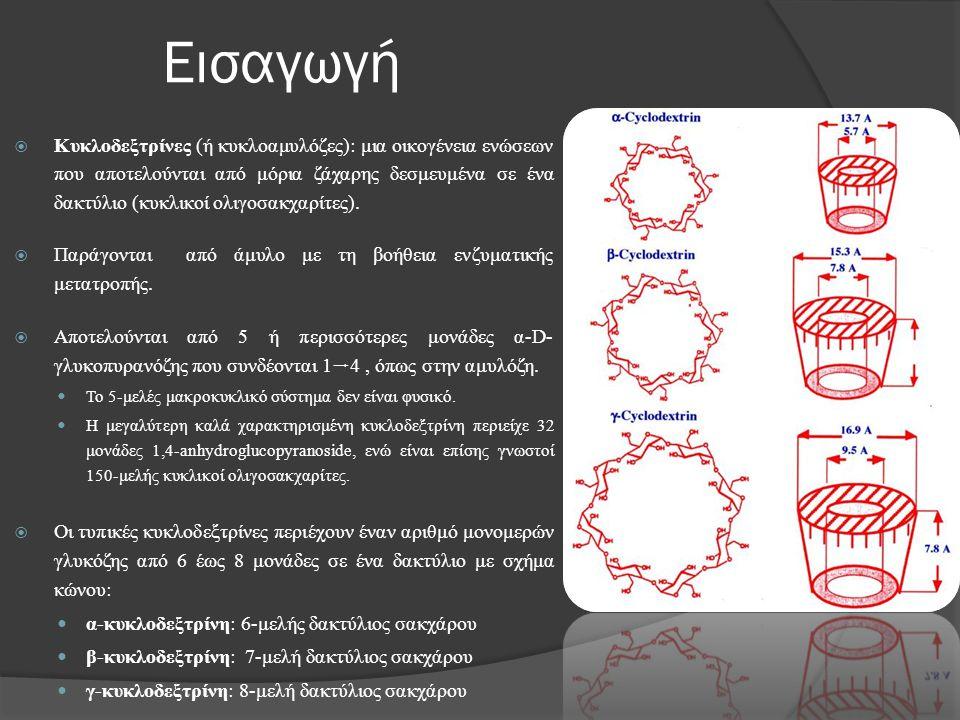 Εισαγωγή  Κυκλοδεξτρίνες (ή κυκλοαμυλόζες): μια οικογένεια ενώσεων που αποτελούνται από μόρια ζάχαρης δεσμευμένα σε ένα δακτύλιο (κυκλικοί ολιγοσακχα