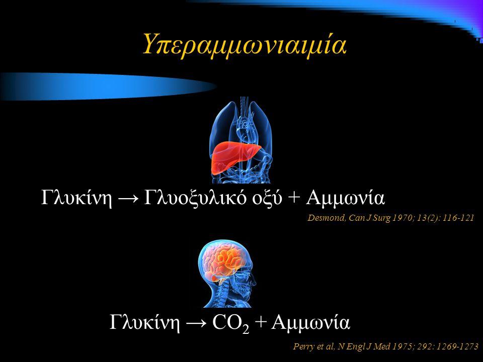 Υπεραμμωνιαιμία Γλυκίνη → Γλυοξυλικό οξύ + Αμμωνία Γλυκίνη → CO 2 + Αμμωνία Desmond, Can J Surg 1970; 13(2): 116-121 Perry et al, N Engl J Med 1975; 2