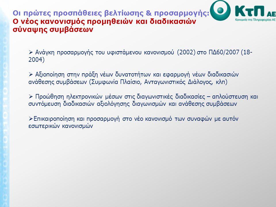 Οι πρώτες προσπάθειες βελτίωσης & προσαρμογής: Ο νέος κανονισμός προμηθειών και διαδικασιών σύναψης συμβάσεων  Ανάγκη προσαρμογής του υφιστάμενου κανονισμού (2002) στο ΠΔ60/2007 (18- 2004)  Αξιοποίηση στην πράξη νέων δυνατοτήτων και εφαρμογή νέων διαδικασιών ανάθεσης συμβάσεων (Συμφωνία Πλαίσιο, Ανταγωνιστικός Διάλογος, κλπ)  Προώθηση ηλεκτρονικών μέσων στις διαγωνιστικές διαδικασίες – απλούστευση και συντόμευση διαδικασιών αξιολόγησης διαγωνισμών και ανάθεσης συμβάσεων  Επικαιροποίηση και προσαρμογή στο νέο κανονισμό των συναφών με αυτόν εσωτερικών κανονισμών