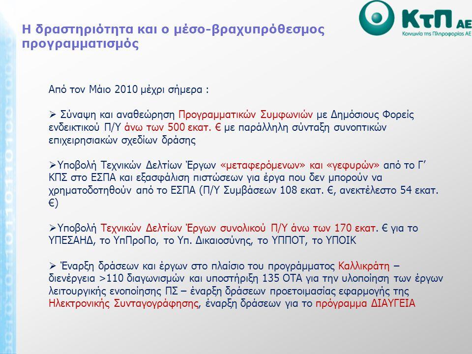 Η δραστηριότητα και ο μέσο-βραχυπρόθεσμος προγραμματισμός Από τον Μάιο 2010 μέχρι σήμερα :  Σύναψη και αναθεώρηση Προγραμματικών Συμφωνιών με Δημόσιους Φορείς ενδεικτικού Π/Υ άνω των 500 εκατ.