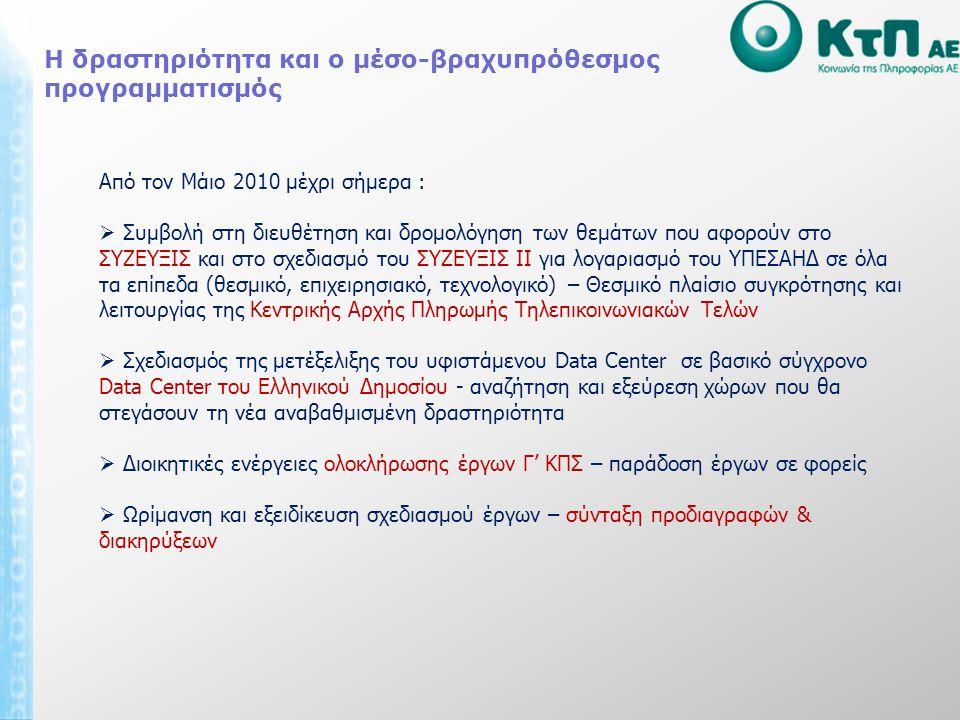 Η δραστηριότητα και ο μέσο-βραχυπρόθεσμος προγραμματισμός Από τον Μάιο 2010 μέχρι σήμερα :  Συμβολή στη διευθέτηση και δρομολόγηση των θεμάτων που αφορούν στο ΣΥΖΕΥΞΙΣ και στο σχεδιασμό του ΣΥΖΕΥΞΙΣ ΙΙ για λογαριασμό του ΥΠΕΣΑΗΔ σε όλα τα επίπεδα (θεσμικό, επιχειρησιακό, τεχνολογικό) – Θεσμικό πλαίσιο συγκρότησης και λειτουργίας της Κεντρικής Αρχής Πληρωμής Τηλεπικοινωνιακών Τελών  Σχεδιασμός της μετέξελιξης του υφιστάμενου Data Center σε βασικό σύγχρονο Data Center του Ελληνικού Δημοσίου - αναζήτηση και εξεύρεση χώρων που θα στεγάσουν τη νέα αναβαθμισμένη δραστηριότητα  Διοικητικές ενέργειες ολοκλήρωσης έργων Γ' ΚΠΣ – παράδοση έργων σε φορείς  Ωρίμανση και εξειδίκευση σχεδιασμού έργων – σύνταξη προδιαγραφών & διακηρύξεων