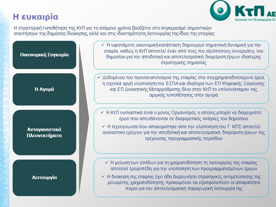 Η ευκαιρία Η στρατηγική τοποθέτηση της ΚτΠ για τα επόμενα χρόνια βασίζεται στο συγκερασμό σημαντικών απαιτήσεων της δημόσιας διοίκησης, αλλά και στις ιδιαιτερότητες λειτουργίας της ίδιας της εταιρίας Οικονομική Συγκυρία Λειτουργία Ανταγωνιστικά Πλεονεκτήματα Η υφιστάμενη οικονομική κατάσταση δημιουργεί σημαντική δυναμική για την εταιρία, καθώς η ΚτΠ αποτελεί έναν από τους πιο αξιόπιστους συνεργάτες του δημοσίου για την αποδοτική και αποτελεσματική διαχείριση έργων ιδιαίτερης στρατηγικής σημασίας Η μείωση των εσόδων για τη χρηματοδότηση τη λειτουργίας της εταιρίας αποτελεί τροχοπέδη για την υλοποίηση των προγραμματισμένων έργων Η διοίκηση της εταιρίας έχει ήδη διερευνήσει στρατηγικές αντιμετώπισης της μειωμένης χρηματοδότησης προκειμένου να εξασφαλιστούν οι απαραίτητοι πόροι για την αποτελεσματική παραγωγική λειτουργία της Η ΚτΠ ουσιαστικά είναι ο μόνος Οργανισμός ο οποίος μπορεί να διαχειριστεί έργα που απευθύνονται σε διαφορετικές ανάγκες του δημοσίου Η τεχνογνωσία που αποκομίστηκε από την υλοποίηση του Γ' ΚΠΣ αποτελεί ουσιαστικό εχέγγυο για την αποδοτική και αποτελεσματική διαχείριση έργων της τρέχουσας προγραμματικής περιόδου Η Αγορά Δεδομένου του προσανατολισμού της εταιρίας στα συγχρηματοδοτούμενα έργα, η σχετικά αργή υλοποίηση του ΕΣΠΑ και ιδιαίτερα των ΕΠ Ψηφιακής Σύγκλισης και ΕΠ Διοικητικής Μεταρρύθμισης δίνει στην ΚτΠ το «πλεονέκτημα» της αρχικής τοποθέτησης στην αγορά