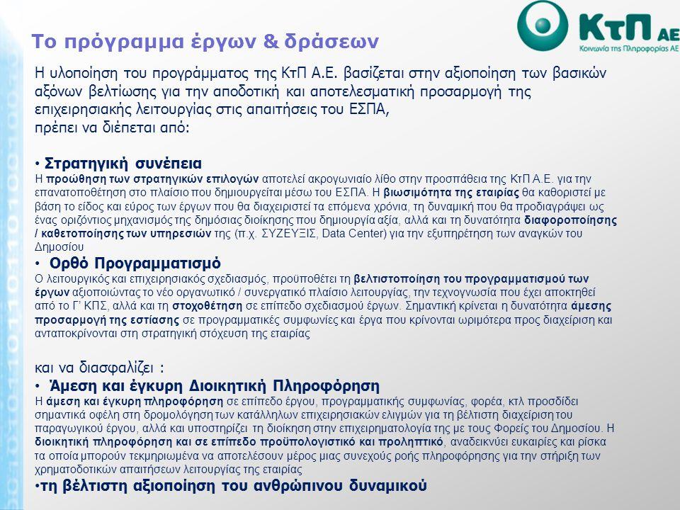 Το πρόγραμμα έργων & δράσεων Η υλοποίηση του προγράμματος της ΚτΠ Α.Ε.