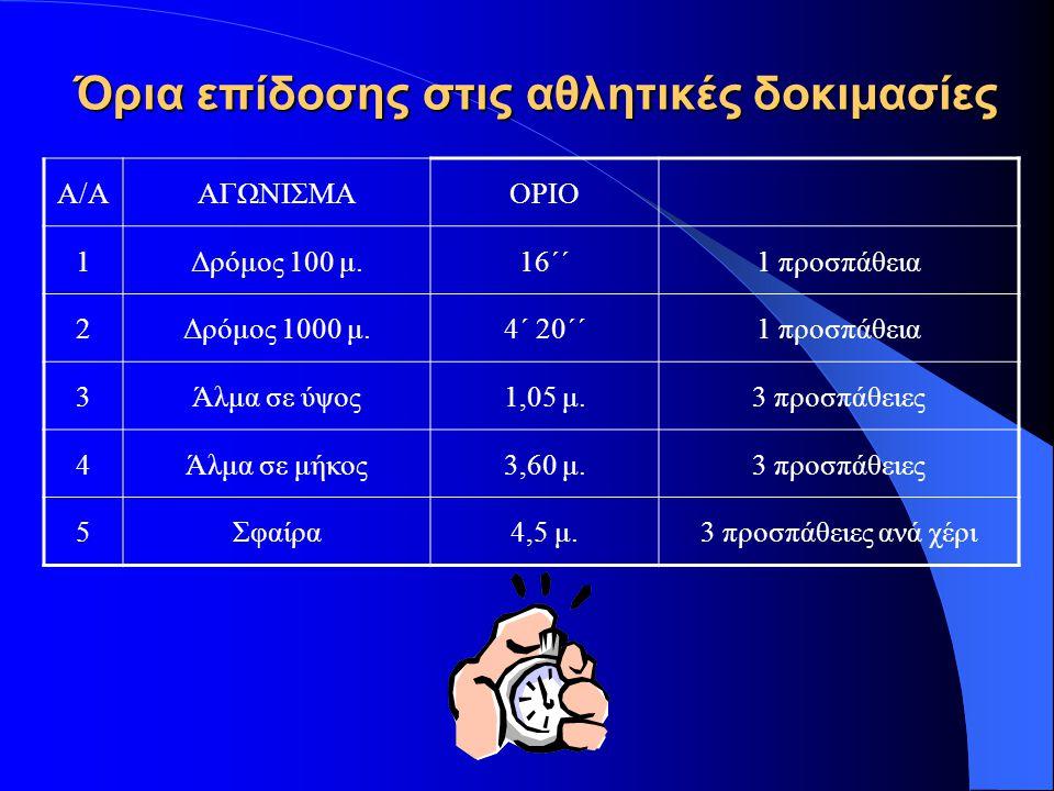 Όρια επίδοσης στις αθλητικές δοκιμασίες Α/ΑΑΓΩΝΙΣΜΑΟΡΙΟ 1Δρόμος 100 μ.16΄΄1 προσπάθεια 2Δρόμος 1000 μ.4΄ 20΄΄1 προσπάθεια 3Άλμα σε ύψος1,05 μ.3 προσπάθειες 4Άλμα σε μήκος3,60 μ.3 προσπάθειες 5Σφαίρα4,5 μ.3 προσπάθειες ανά χέρι