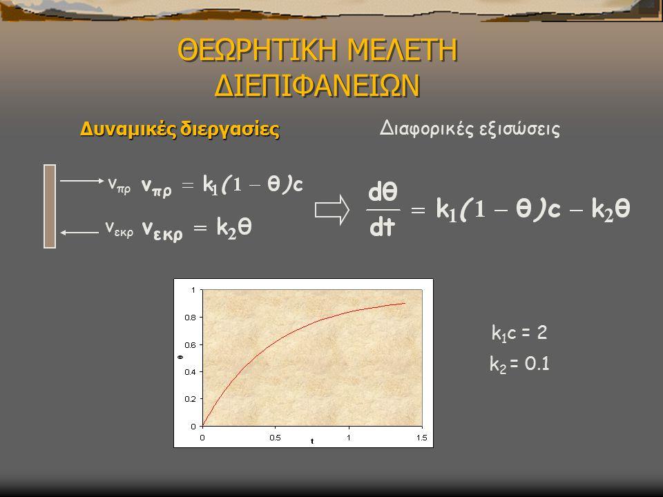 ΘΕΩΡΗΤΙΚΗ ΜΕΛΕΤΗ ΔΙΕΠΙΦΑΝΕΙΩΝ Δυναμικές διεργασίες Διαφορικές εξισώσεις ν πρ ν εκρ k 1 c = 2 k 2 = 0.1