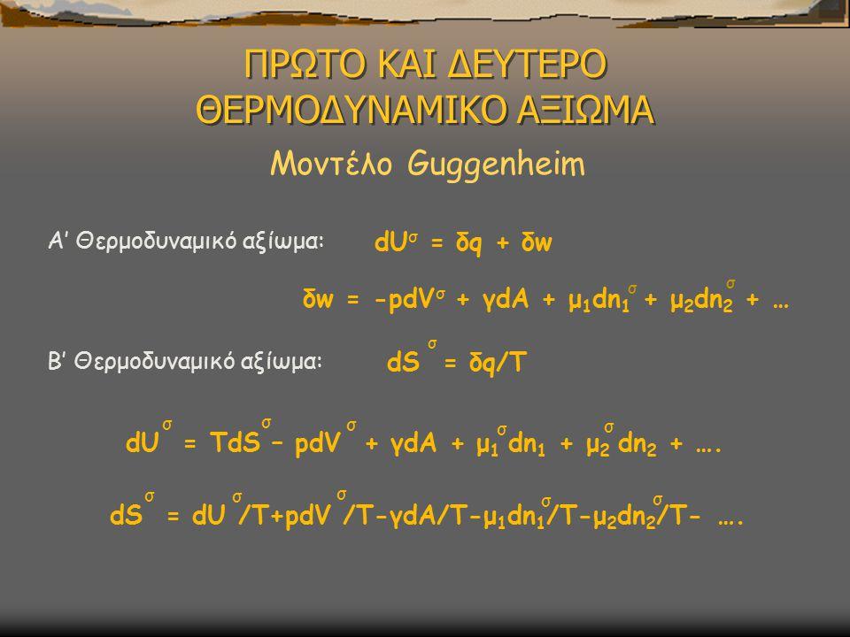 ΠΡΩΤΟ ΚΑΙ ΔΕΥΤΕΡΟ ΘΕΡΜΟΔΥΝΑΜΙΚΟ ΑΞΙΩΜΑ Α' Θερμοδυναμικό αξίωμα: dU σ = δq + δw δw = -pdV σ + γdA + μ 1 dn 1 + μ 2 dn 2 + … σ σ B' Θερμοδυναμικό αξίωμα: dS = δq/T σ dS = dU /T+pdV /Τ-γdA/Τ-μ 1 dn 1 /Τ-μ 2 dn 2 /Τ- ….