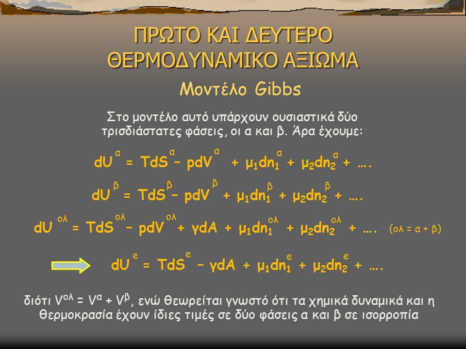 ΠΡΩΤΟ ΚΑΙ ΔΕΥΤΕΡΟ ΘΕΡΜΟΔΥΝΑΜΙΚΟ ΑΞΙΩΜΑ Στο μοντέλο αυτό υπάρχουν ουσιαστικά δύο τρισδιάστατες φάσεις, οι α και β. Άρα έχουμε: Μοντέλο Gibbs dU = TdS –