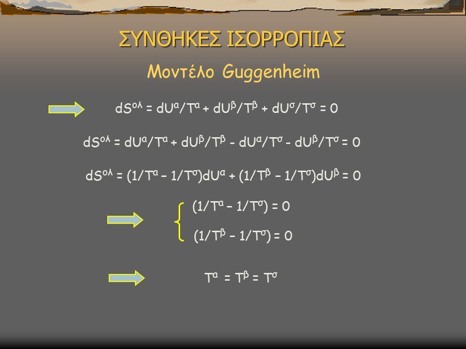 ΣΥΝΘΗΚΕΣ ΙΣΟΡΡΟΠΙΑΣ Μοντέλο Guggenheim dS ολ = dU a /T a + dU β /T β + dU σ /T σ = 0 dS ολ = dU a /T a + dU β /T β - dU α /T σ - dU β /T σ = 0 dS ολ = (1/T a – 1/T σ )dU α + (1/T β – 1/T σ )dU β = 0 (1/T a – 1/T σ ) = 0 (1/T β – 1/T σ ) = 0 T a = T β = T σ