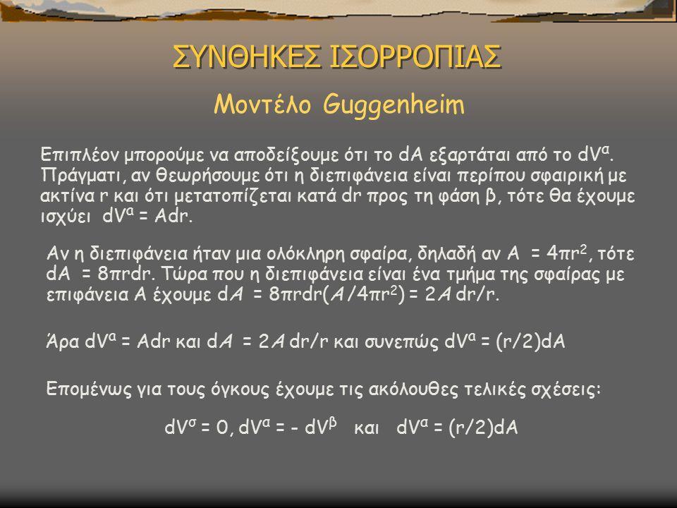 ΣΥΝΘΗΚΕΣ ΙΣΟΡΡΟΠΙΑΣ Μοντέλο Guggenheim Επιπλέον μπορούμε να αποδείξουμε ότι το dA εξαρτάται από το dV α.