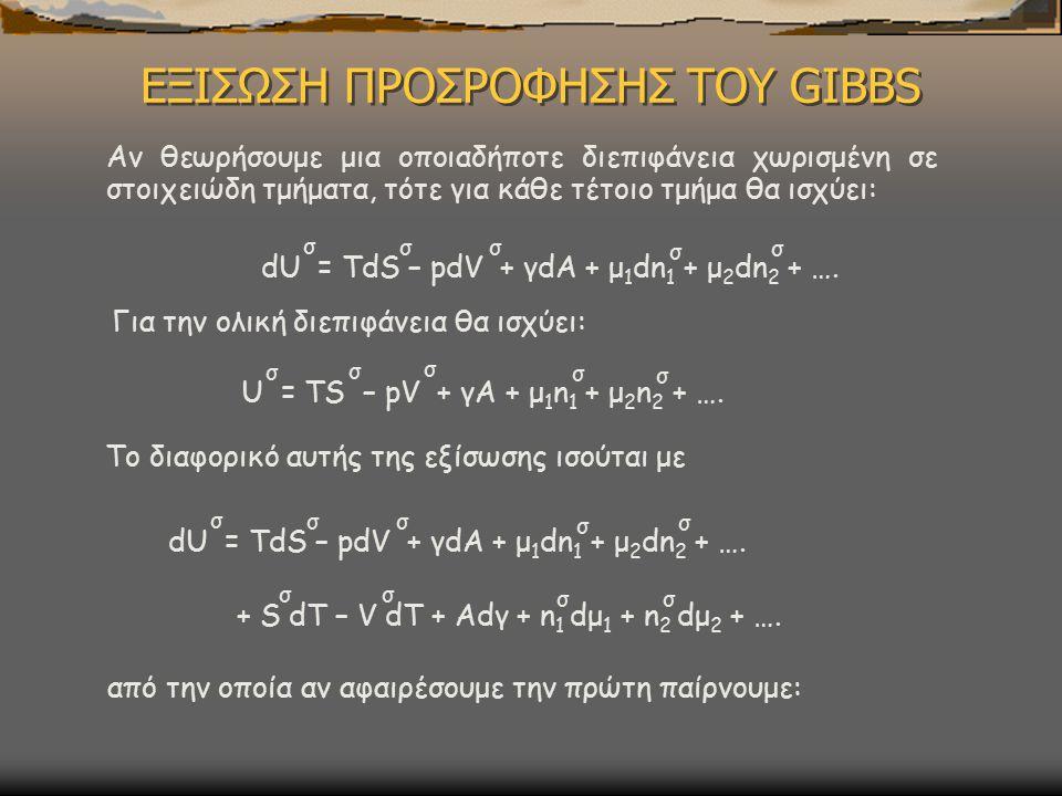 ΕΞΙΣΩΣΗ ΠΡΟΣΡΟΦΗΣΗΣ ΤΟΥ GIBBS Αν θεωρήσουμε μια οποιαδήποτε διεπιφάνεια χωρισμένη σε στοιχειώδη τμήματα, τότε για κάθε τέτοιο τμήμα θα ισχύει: dU = TdS – pdV + γdA + μ 1 dn 1 + μ 2 dn 2 + ….
