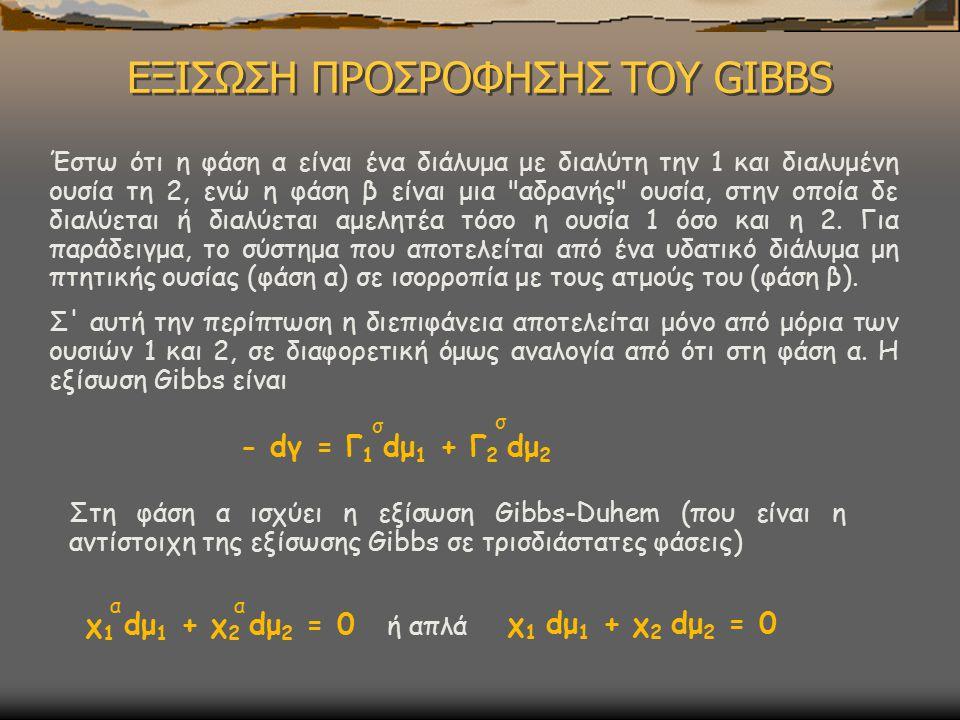 ΕΞΙΣΩΣΗ ΠΡΟΣΡΟΦΗΣΗΣ ΤΟΥ GIBBS Έστω ότι η φάση α είναι ένα διάλυμα με διαλύτη την 1 και διαλυμένη ουσία τη 2, ενώ η φάση β είναι μια αδρανής ουσία, στην οποία δε διαλύεται ή διαλύεται αμελητέα τόσο η ουσία 1 όσο και η 2.