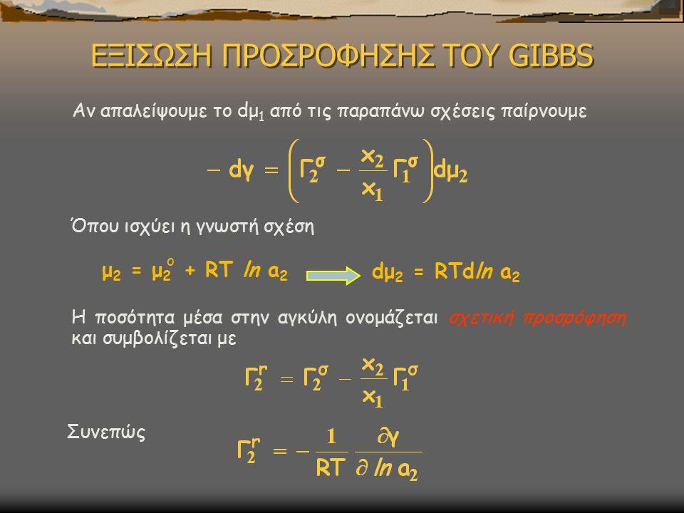 ΕΞΙΣΩΣΗ ΠΡΟΣΡΟΦΗΣΗΣ ΤΟΥ GIBBS Αν απαλείψουμε το dμ 1 από τις παραπάνω σχέσεις παίρνουμε Όπου ισχύει η γνωστή σχέση μ 2 = μ 2 + RT ln a 2 ο dμ 2 = RTdln a 2 Η ποσότητα μέσα στην αγκύλη ονομάζεται σχετική προσρόφηση και συμβολίζεται με Συνεπώς
