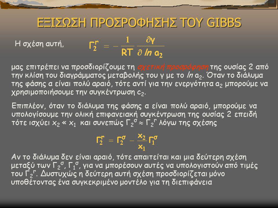 ΕΞΙΣΩΣΗ ΠΡΟΣΡΟΦΗΣΗΣ ΤΟΥ GIBBS Η σχέση αυτή, μας επιτρέπει να προσδιορίζουμε τη σχετική προσρόφηση της ουσίας 2 από την κλίση του διαγράμματος μεταβολής του γ με το ln a 2.