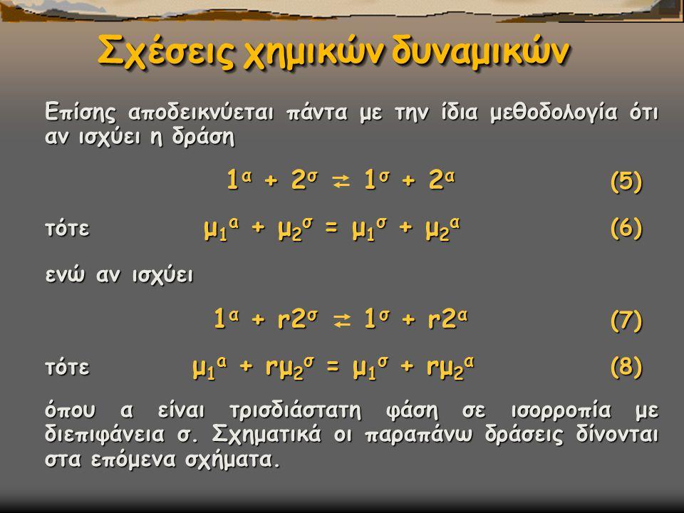 Επίσης αποδεικνύεται πάντα με την ίδια μεθοδολογία ότι αν ισχύει η δράση 1 α + 2 σ 1 σ + 2 α (5) τότε μ 1 a + μ 2 σ = μ 1 σ + μ 2 α (6) ενώ αν ισχύει 1 α + r2 σ 1 σ + r2 α (7) τότε μ 1 a + rμ 2 σ = μ 1 σ + rμ 2 α (8) όπου α είναι τρισδιάστατη φάση σε ισορροπία με διεπιφάνεια σ.