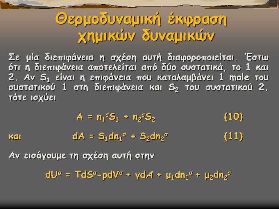 Θερμοδυναμική έκφραση χημικών δυναμικών Σε μία διεπιφάνεια η σχέση αυτή διαφοροποιείται. Έστω ότι η διεπιφάνεια αποτελείται από δύο συστατικά, το 1 κα